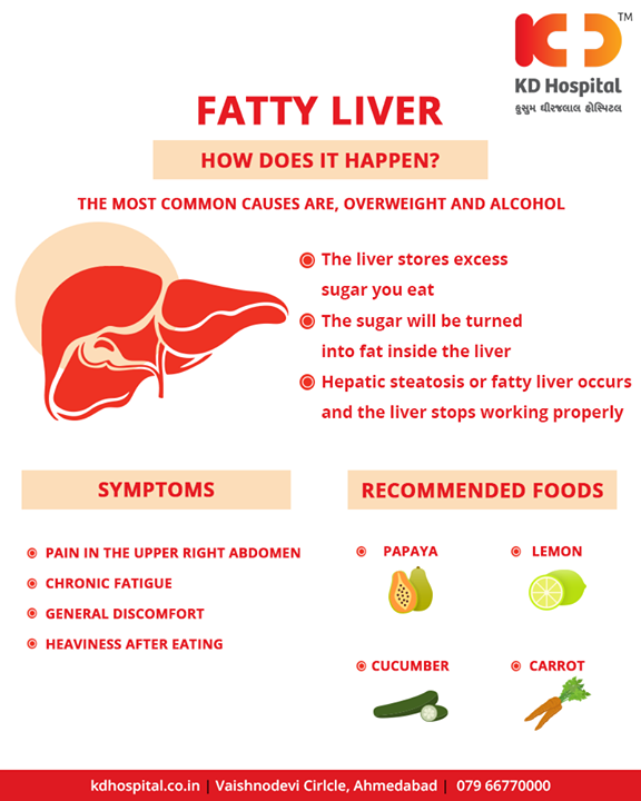 Fatty liver is caused by the accumulation of excess fat in the liver cells in the form of Triglycerides  #Liver #FattyLiver #KDHospital #Ahmedabad #Healthcare #HealthyLifestyle #GoodHealth