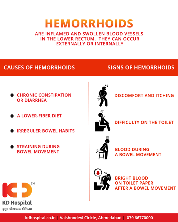 Get rid of painful hemorrhoids. Call +91 79 6677 0003 to book an appointment at KD Hospital!   #KDHospital #Ahmedabad #Healthcare #HealthyLifestyle #GoodHealth