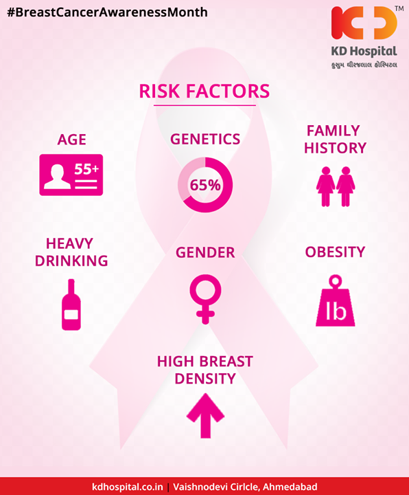 Risk Factors of Breast Cancer!  #breastcancer #October #BreastCancerAwareness #BreastCancerAwarenessMonth #KDHospital #Ahmedabad #Healthcare #HealthyLifestyle #GoodHealth