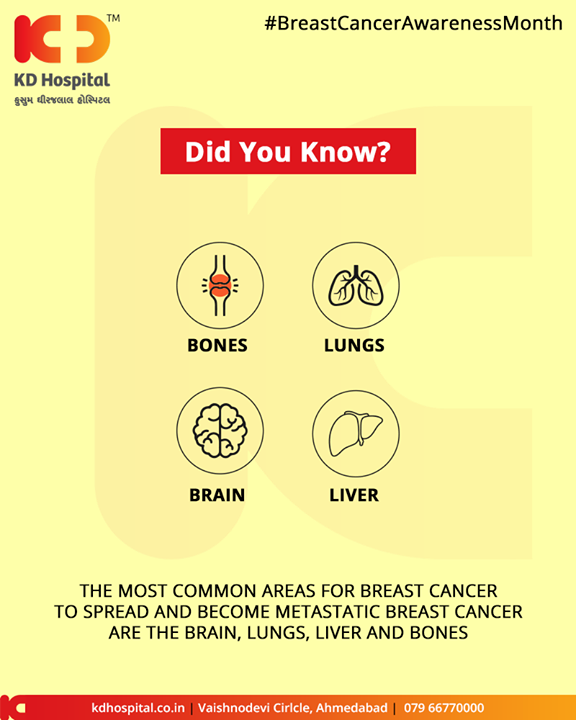 The most common areas for breast cancer to spread and become metastactic breast cancer are the brain, lungs, liver and bones.  #BreastCancerAwarenessMonth #Awareness #BreastCancer #KDHospital #GoodHealth #Ahmedabad #Gujarat #India