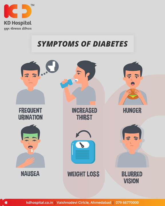 Warning signs and symptoms of diabetes  #DiabeticEyeDiseaseMonth #KDHospital #GoodHealth #Ahmedabad #Gujarat #India