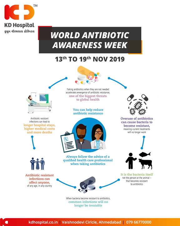 Misusing and overusing antibiotics puts us all at risk  #WorldAntibioticAwarenessWeek #KDHospital #GoodHealth #Ahmedabad #Gujarat #India