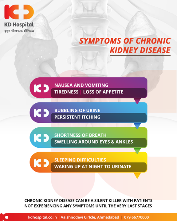 Symptoms of #chronickidneydisease!  #KDHospital #GoodHealth #Ahmedabad #Gujarat #India