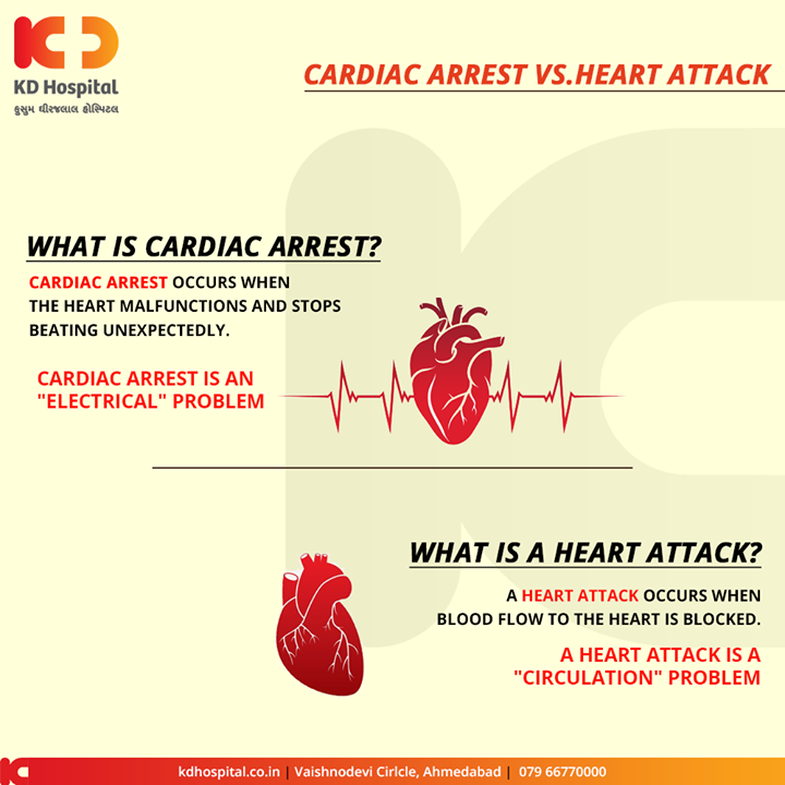Difference between Cardiac Arrest & Heart Attack  #CardiacArrest #HeartAttack #KDHospital #GoodHealth #Ahmedabad #Gujarat #India
