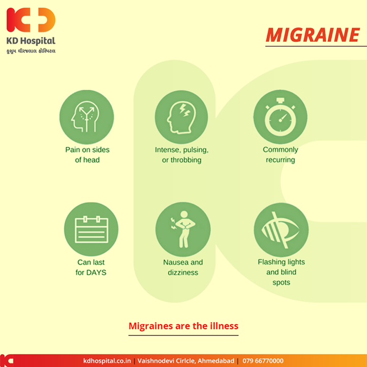 Symptoms of  Migraine  #Migraine #KDHospital #GoodHealth #Ahmedabad #Gujarat #India