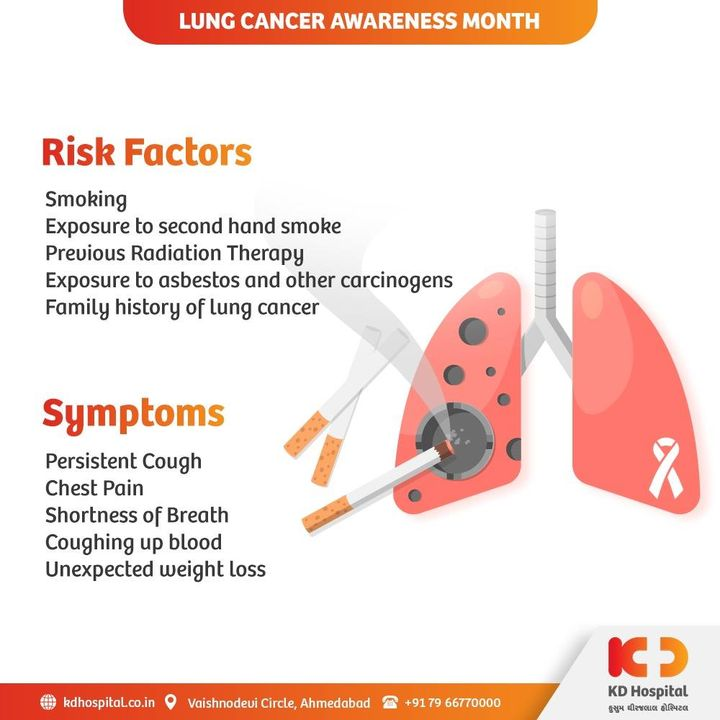 Lung cancer still remains the most accountable cause of death in a population having cancer. Let us fight lung cancer before it starts becoming fatal by early recognition of symptoms and treatment.   #KDHospital #LungCancer #LungCancerAwareness #LungCancerAwarenesMonth #SmokingCessation #DoctorsOfInstagram #Diagnosis #Therapeutics #goodhealth #pandemic #socialmedia #socialmediamarketing #digitalmarketing #wellness #wellnessthatworks #WellBeing #Ahmedabad #Gujarat #India