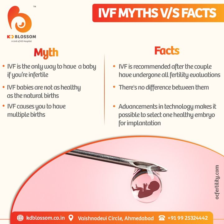 While searching about the facts, one may come across certain myths about IVF, we're here for Myth-Busting. To know more about our special IVF offer which is valid till 31st August'21 only, call now:  +919925324442.  #KDHospital #KDBlossom #IVF #FertilityClinic #StayTuned #Baby #BabiesOfInstagram #IVFBaby #Diagnosis #Therapeutics #Awareness #wellness #goodhealth #wellnessthatworks #Nusring #NABHHospital #QualityCare #hospitals #healthcare #physicians #explore #surgeon #Ahmedabad #Gujarat #India